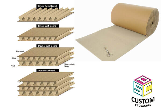 Different Thickness of corrugated shipping cartons